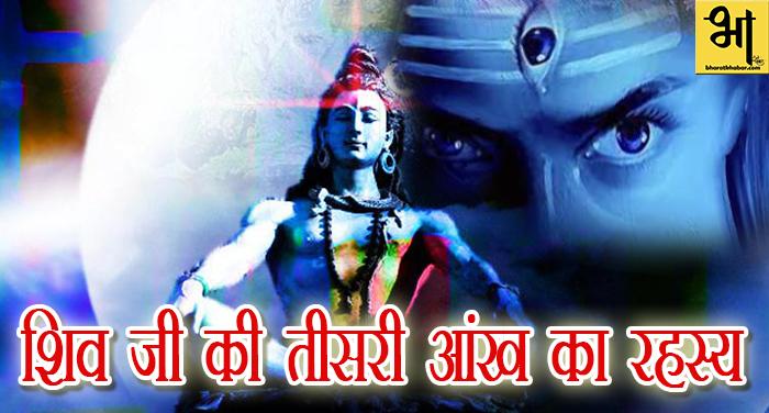 क्या है शिव जी की तीसरी आंख का रहस्य-जाने