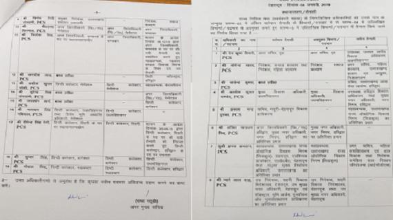 उत्तराखंडः राज्य सिविल सेवा कार्यकारी शाखा के अधिकारियों के विभागों में हुआ फेरबदल