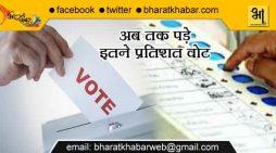 बिहार में दस बजे तक 19.5 फीसदी मतदान तो बंगाल में लाठीचार्ज, छत्तीसगढ़ में कर्मचारी की मौत