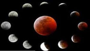 e 2 1 2020 में पढ़ने वाले ये 6 ग्रहण दुनिया को तबाह कर देंगे, जानिए आपके ऊपर इसका क्या असर पड़ेगा ?