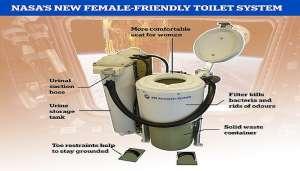 nasa toilet 2 नासा ने महिलाओं के लिए क्यों बनाया 174 करोड़ का टॉयलेट? जानिए क्यों है खास?