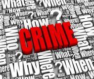 crime कोरोना काॅल में अपराध का ग्राफ बढ़ा